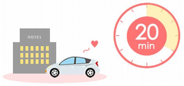GPSのレンタルを価格ではなく性能で選ぶためには