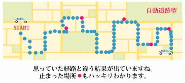 GPS発信機のレンタルができる秋葉原のGPSnext(GPSネクスト)とは
